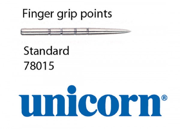 Unicorn Replacement Points